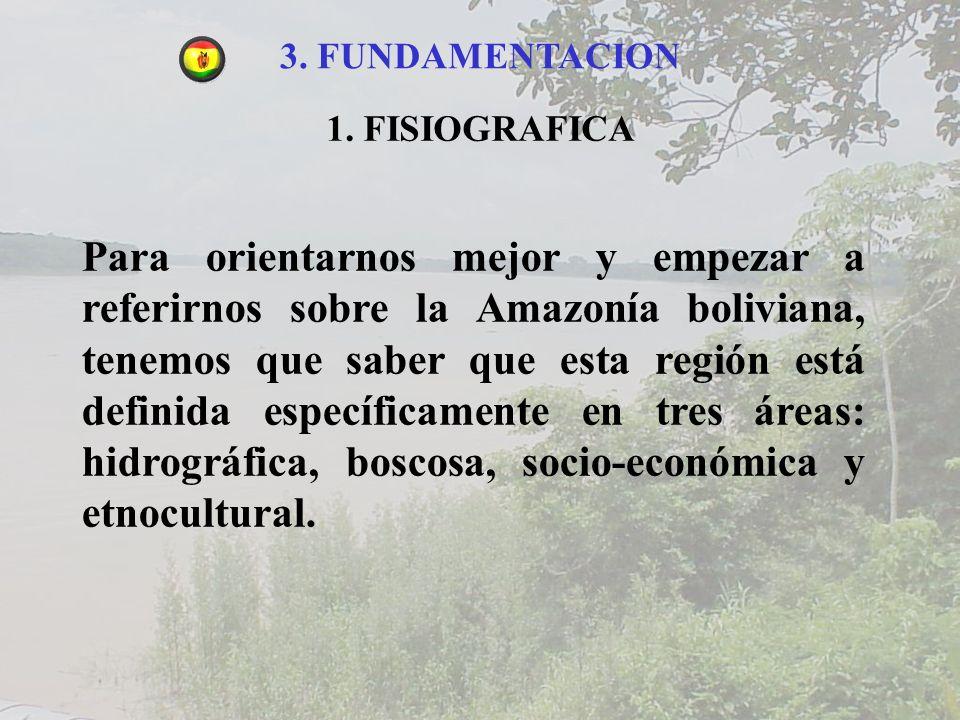3. FUNDAMENTACION 1. FISIOGRAFICA.