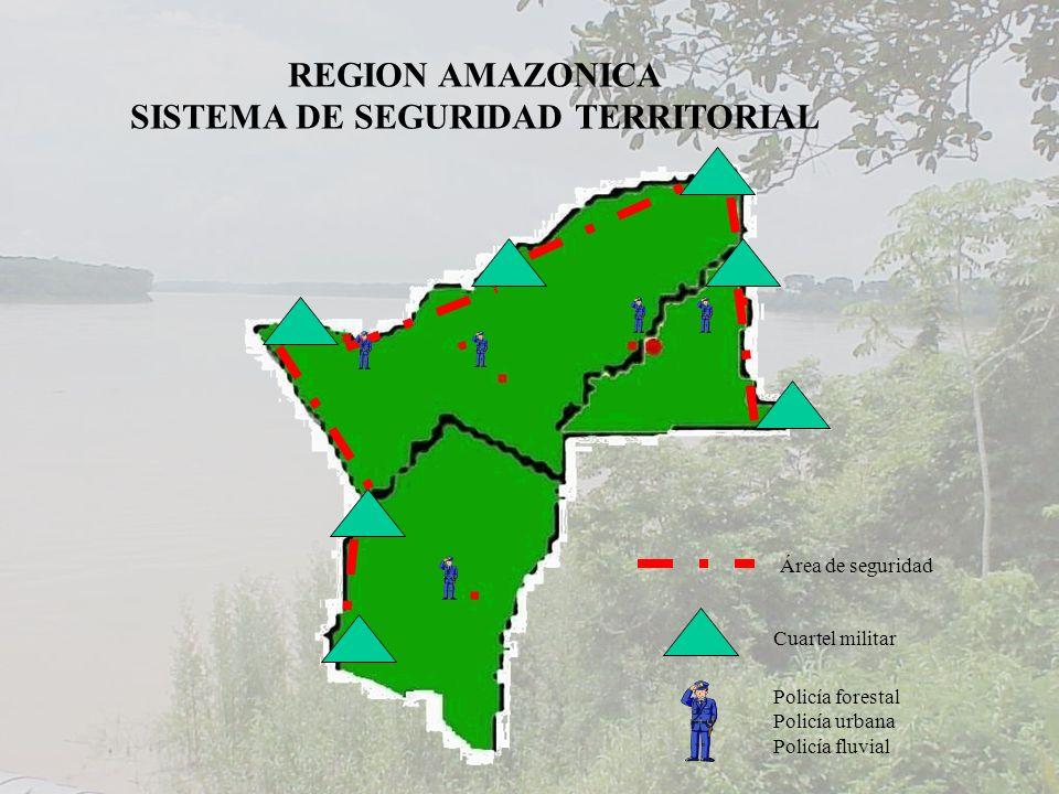 SISTEMA DE SEGURIDAD TERRITORIAL