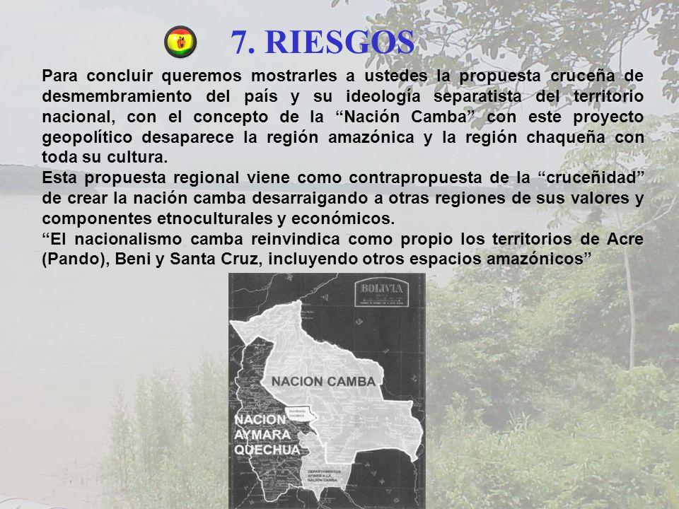 7. RIESGOS