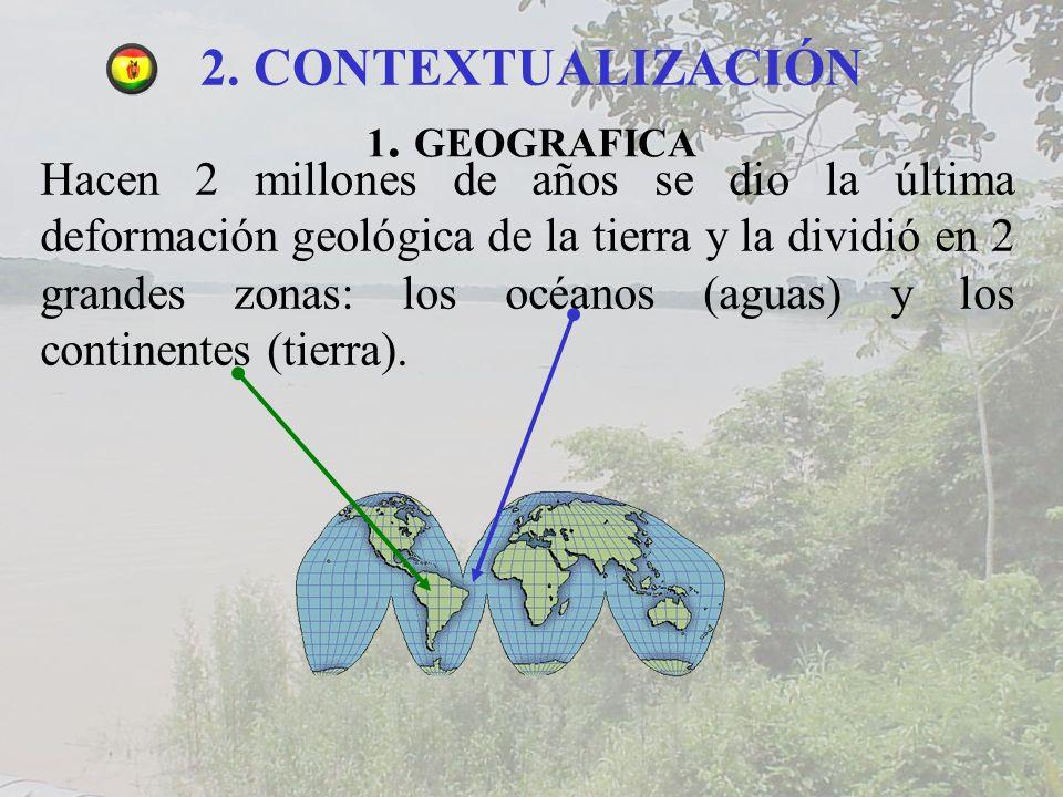 CONTEXTUALIZACIÓN 1. GEOGRAFICA.