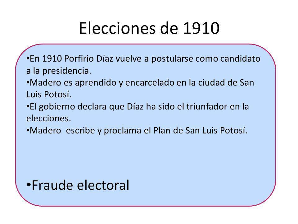 Elecciones de 1910 Fraude electoral