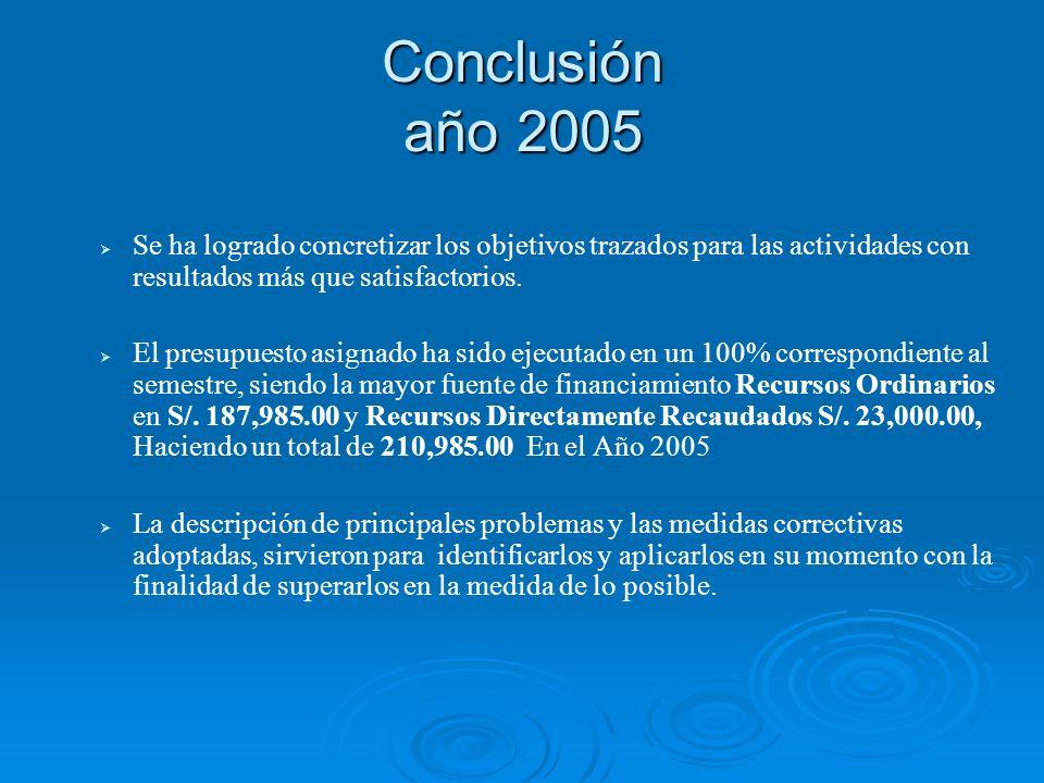 Conclusión año 2005 Se ha logrado concretizar los objetivos trazados para las actividades con resultados más que satisfactorios.