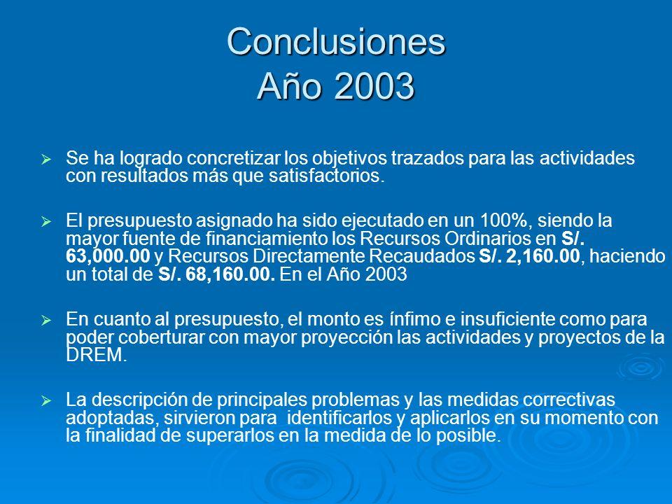 Conclusiones Año 2003 Se ha logrado concretizar los objetivos trazados para las actividades con resultados más que satisfactorios.