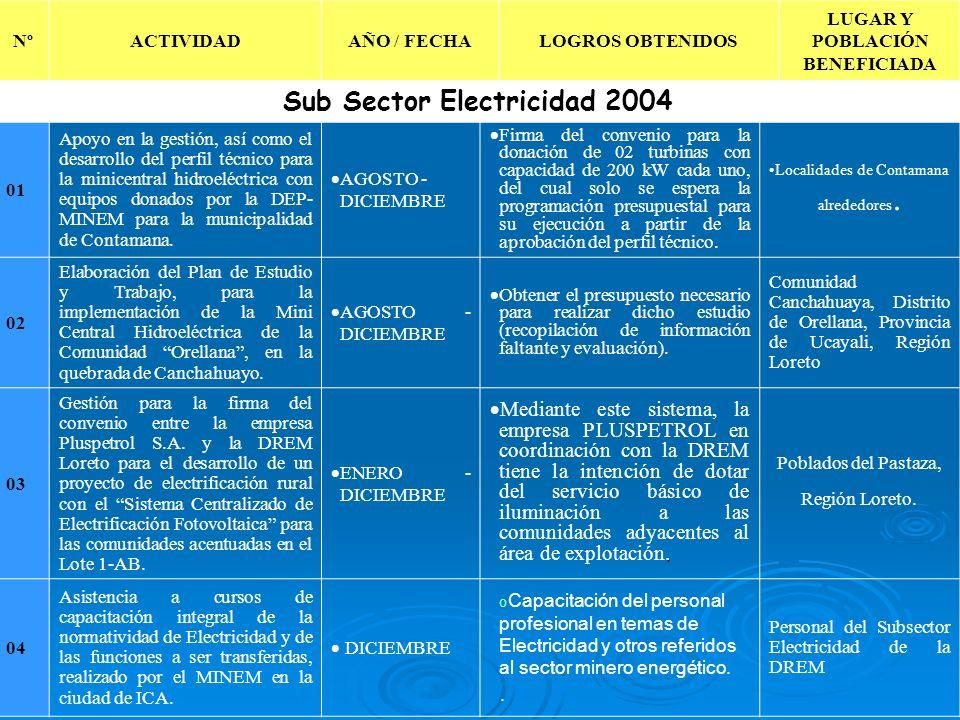 LUGAR Y POBLACIÓN BENEFICIADA Sub Sector Electricidad 2004