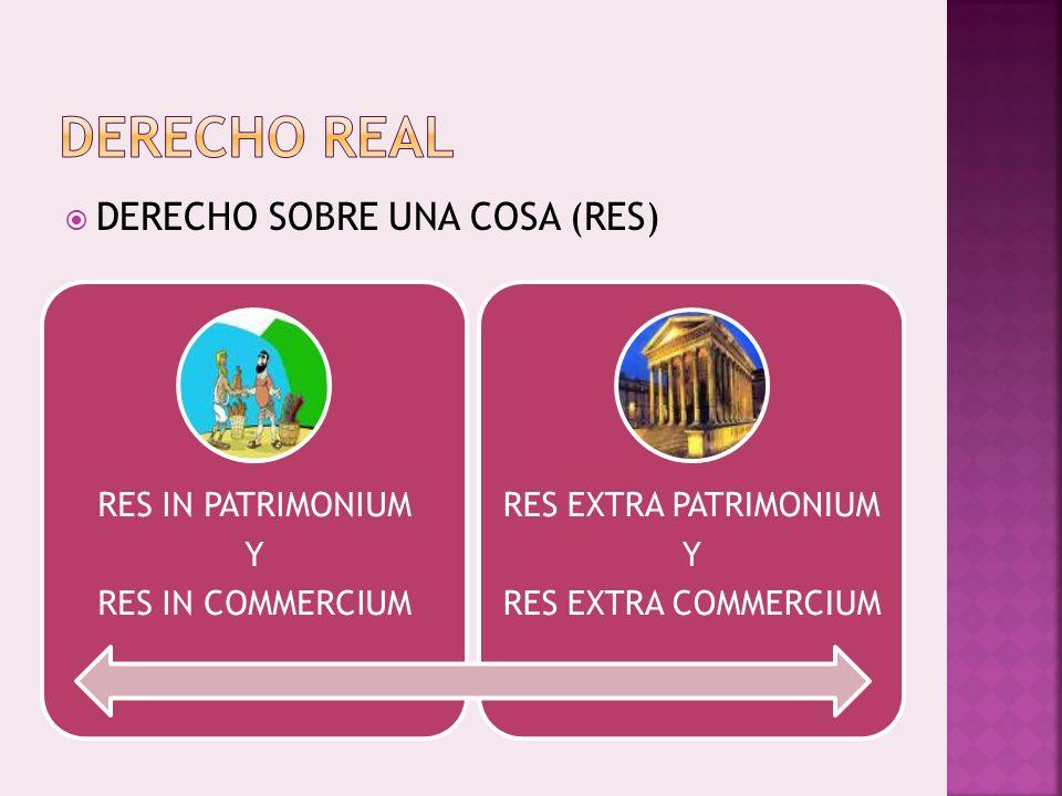 DERECHO REAL DERECHO SOBRE UNA COSA (RES) RES IN PATRIMONIUM