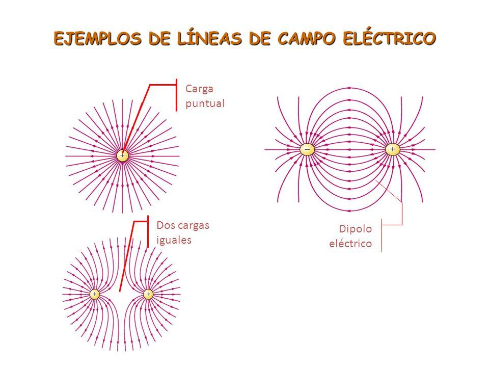 EJEMPLOS DE LÍNEAS DE CAMPO ELÉCTRICO