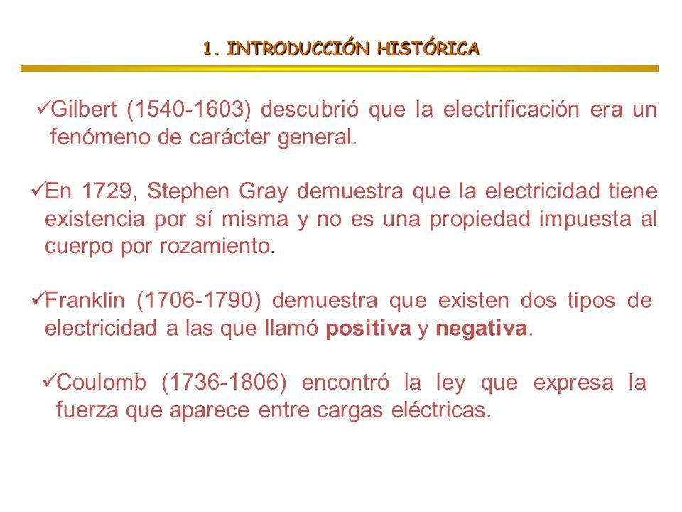 1. INTRODUCCIÓN HISTÓRICA