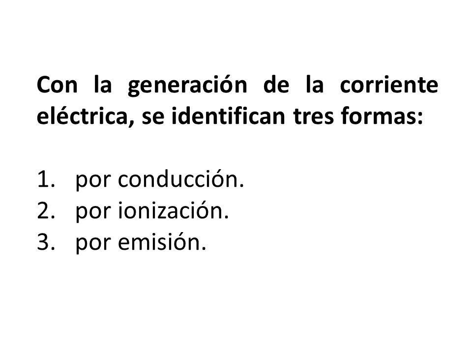 Con la generación de la corriente eléctrica, se identifican tres formas: