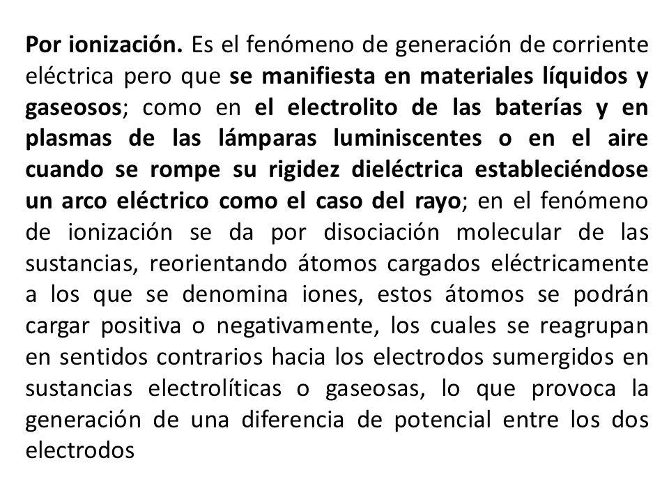 Por ionización.