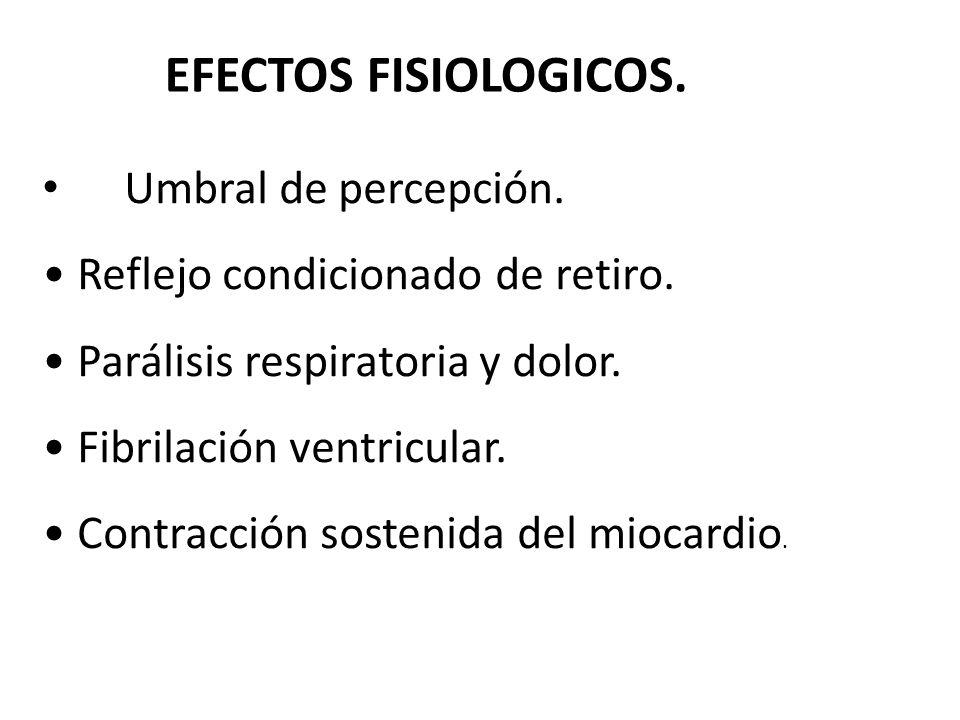 EFECTOS FISIOLOGICOS. Umbral de percepción.