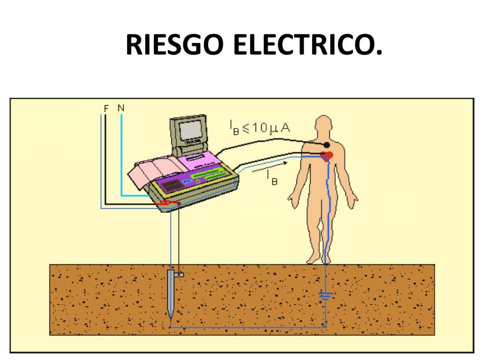 RIESGO ELECTRICO.