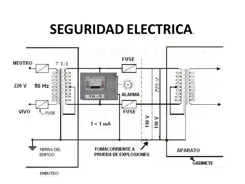 SEGURIDAD ELECTRICA.