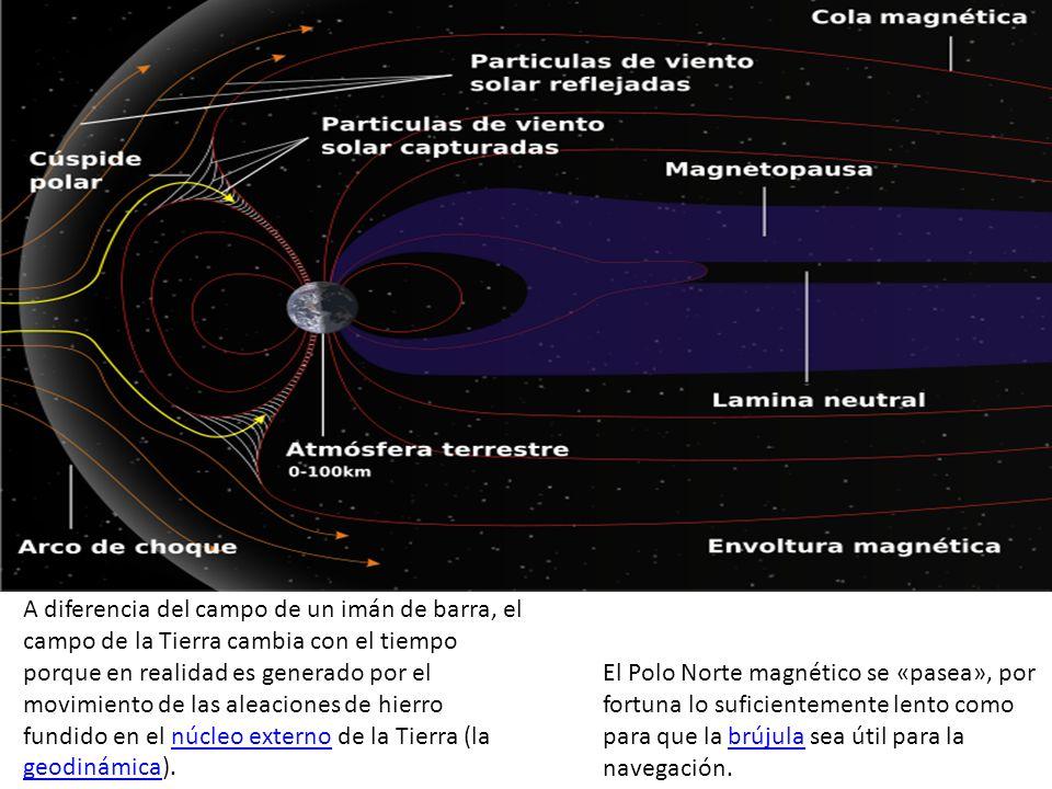 A diferencia del campo de un imán de barra, el campo de la Tierra cambia con el tiempo porque en realidad es generado por el movimiento de las aleaciones de hierro fundido en el núcleo externo de la Tierra (la geodinámica).