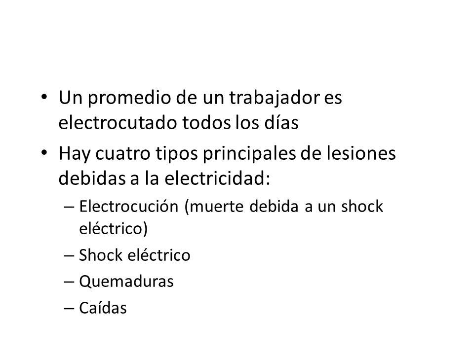 Un promedio de un trabajador es electrocutado todos los días
