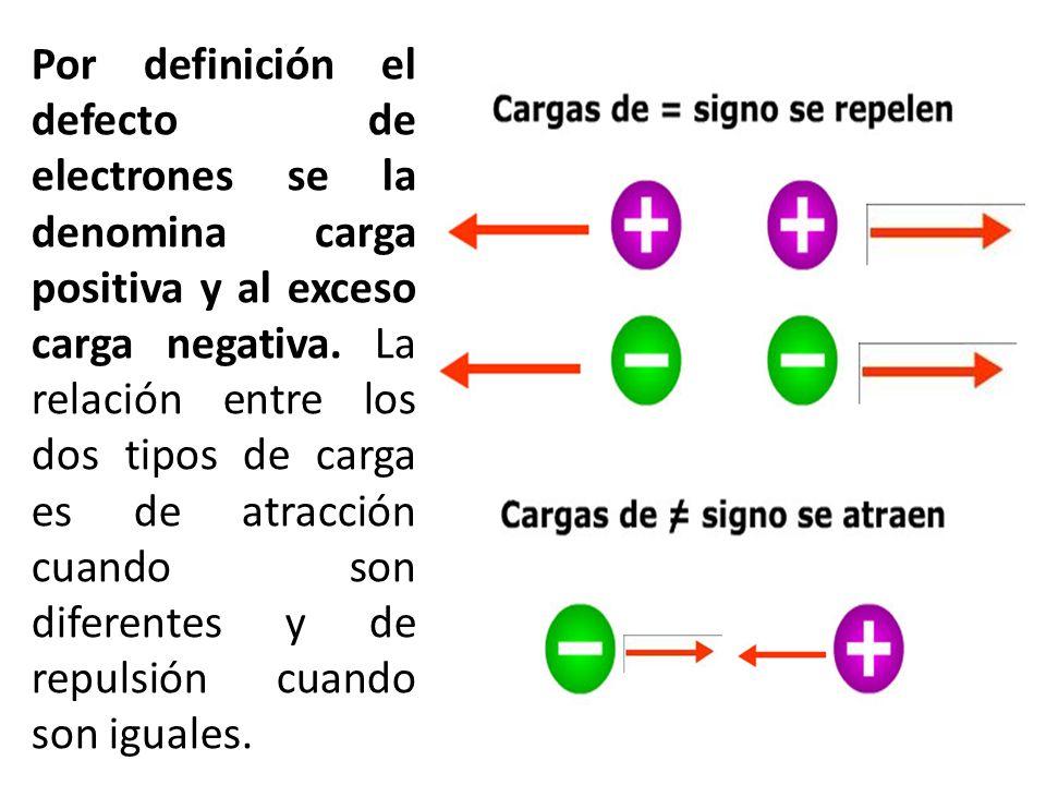 Por definición el defecto de electrones se la denomina carga positiva y al exceso carga negativa.
