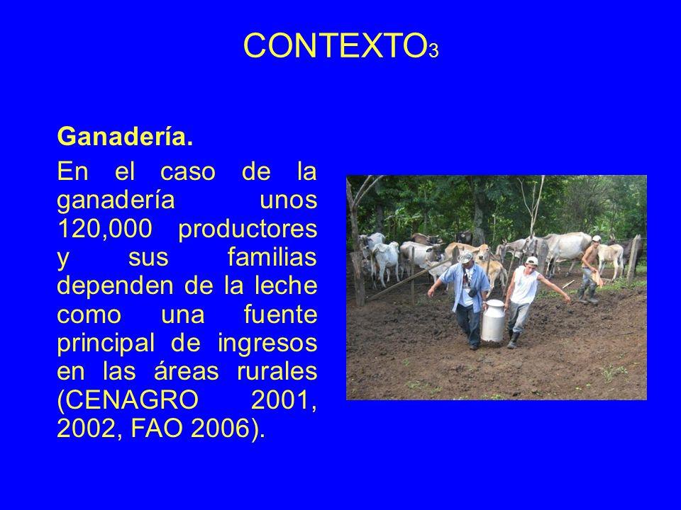 CONTEXTO3 Ganadería.