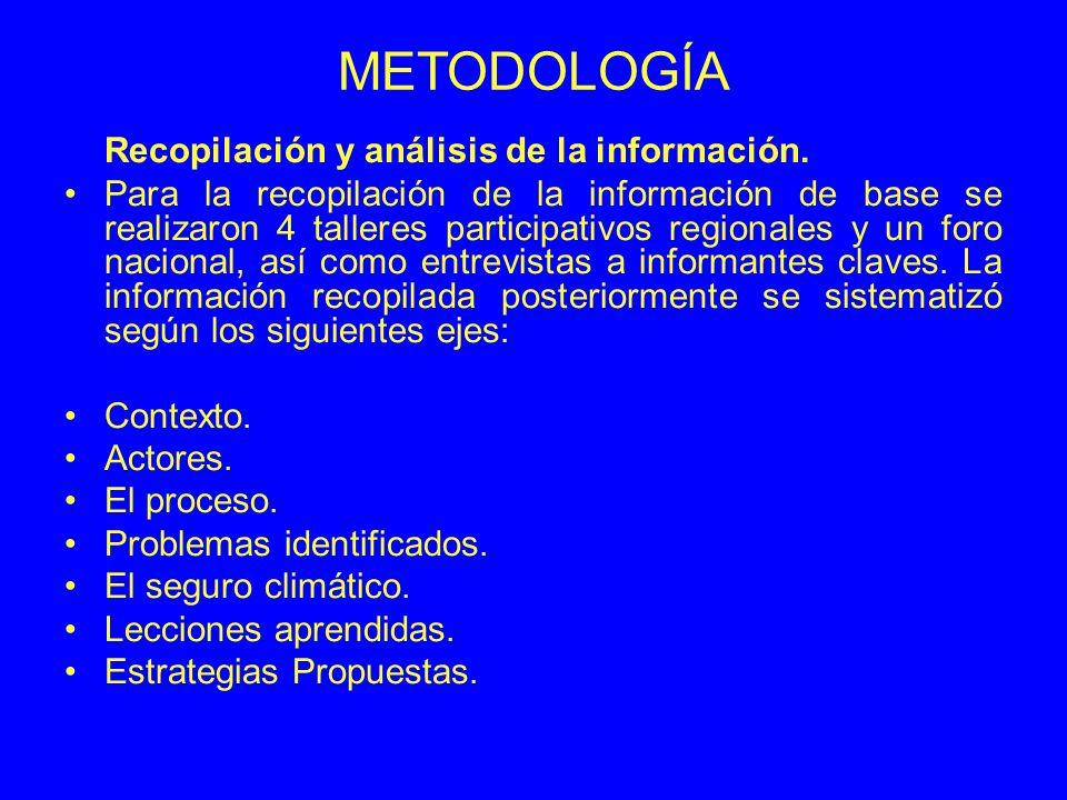 METODOLOGÍA Recopilación y análisis de la información.