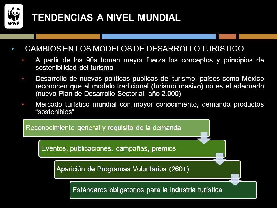 TENDENCIAS A NIVEL MUNDIAL