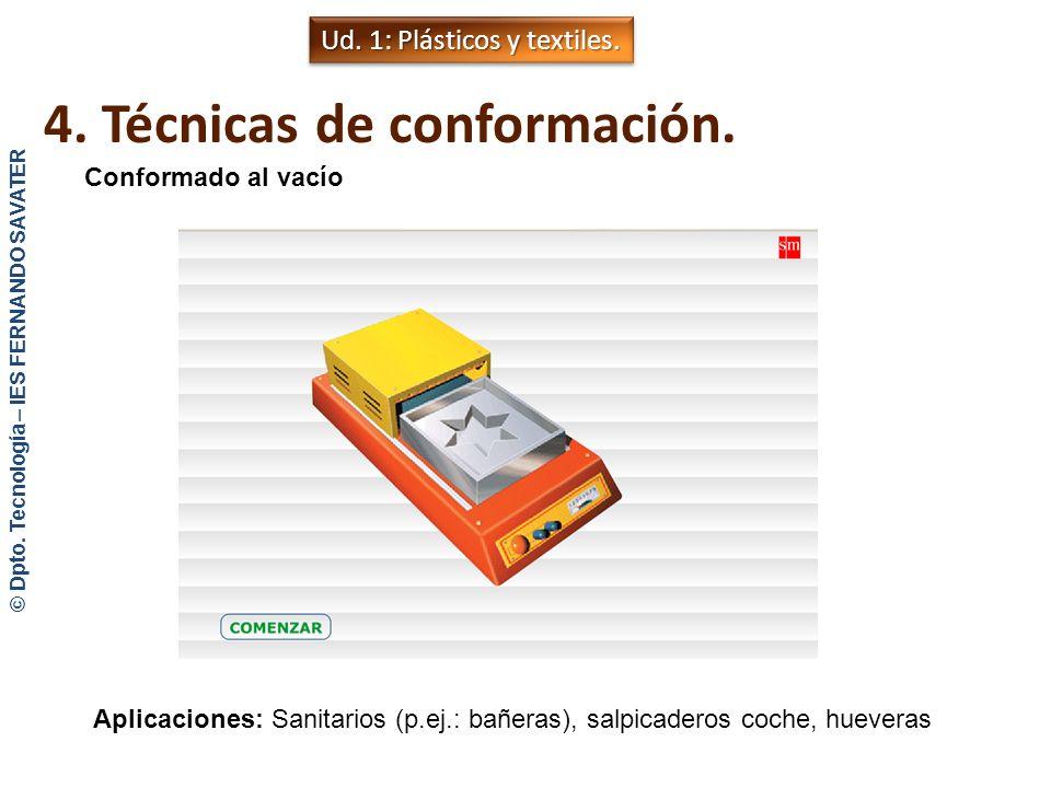 © Dpto. Tecnología – IES FERNANDO SAVATER