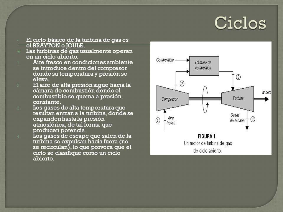 Ciclos El ciclo básico de la turbina de gas es el BRAYTON o JOULE.