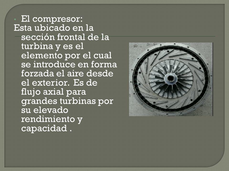 El compresor:
