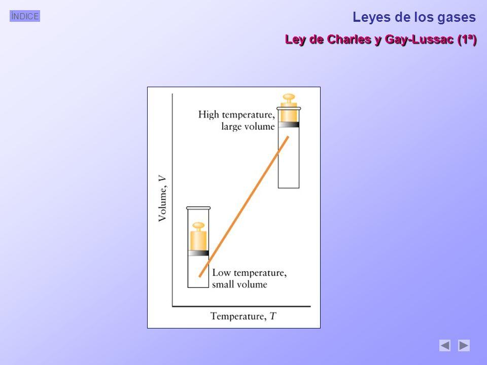 Leyes de los gases Ley de Charles y Gay-Lussac (1ª)