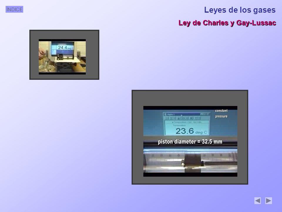Leyes de los gases Ley de Charles y Gay-Lussac