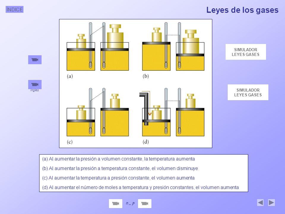 Leyes de los gases SIMULADOR. LEYES GASES. SIMULADOR. LEYES GASES. Ingles.