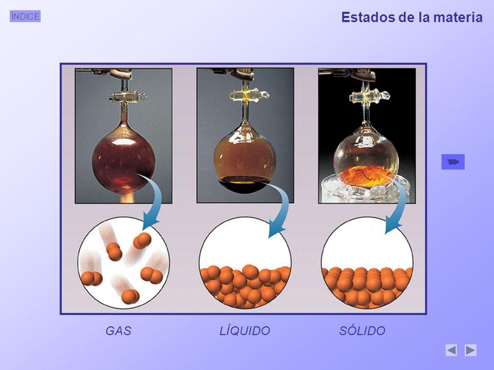 Estados de la materia GAS LÍQUIDO SÓLIDO