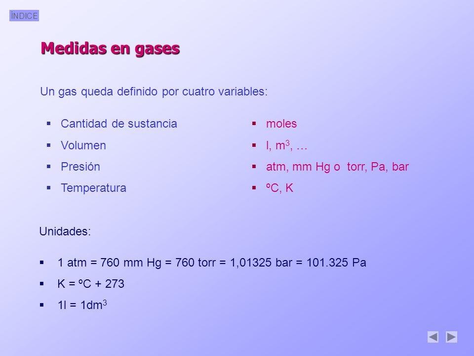 Medidas en gases Un gas queda definido por cuatro variables: