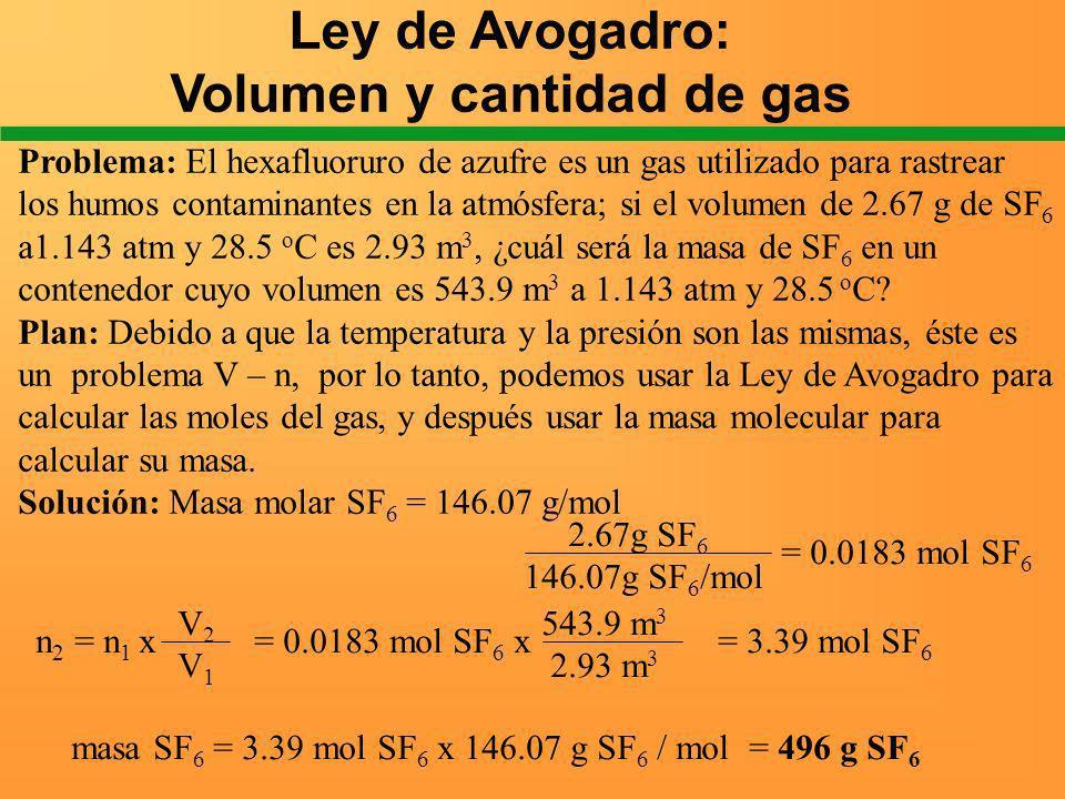 Ley de Avogadro: Volumen y cantidad de gas
