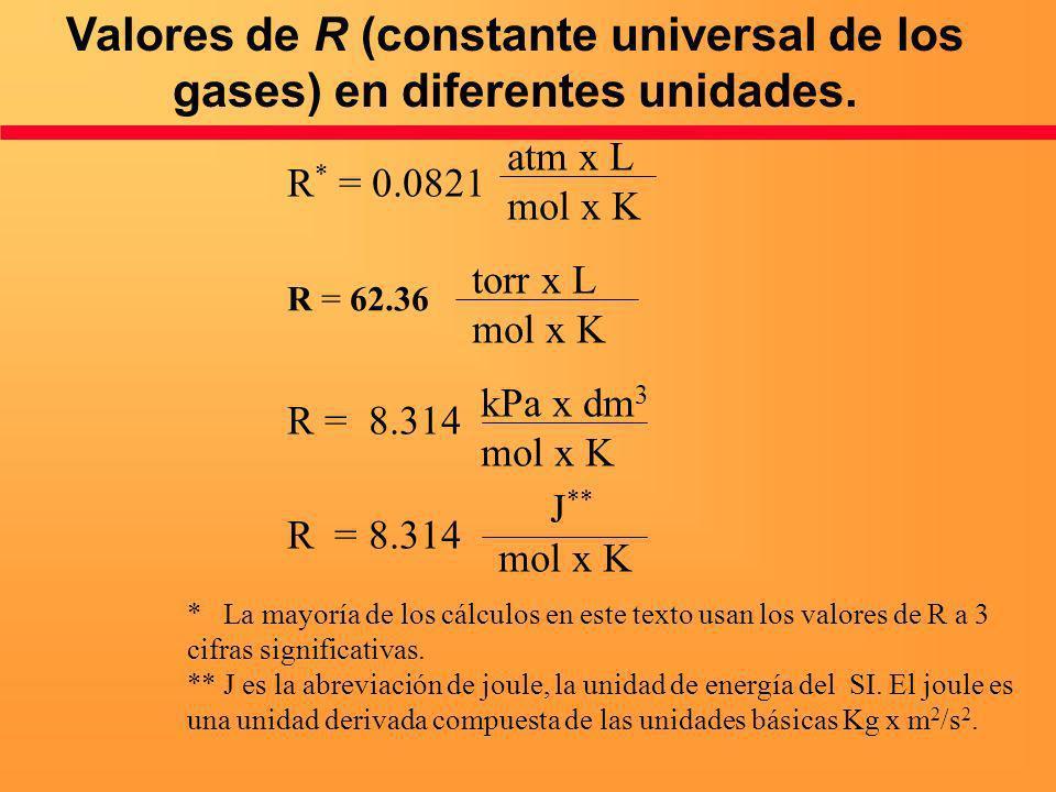Valores de R (constante universal de los gases) en diferentes unidades.