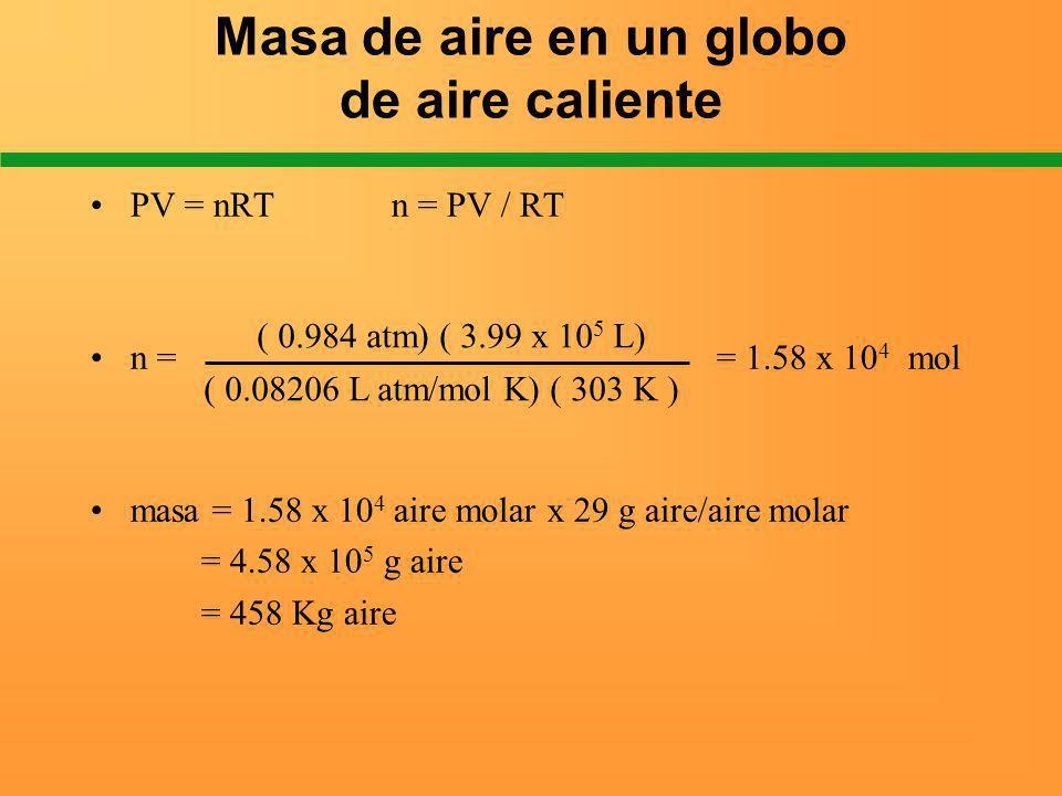 Masa de aire en un globo de aire caliente