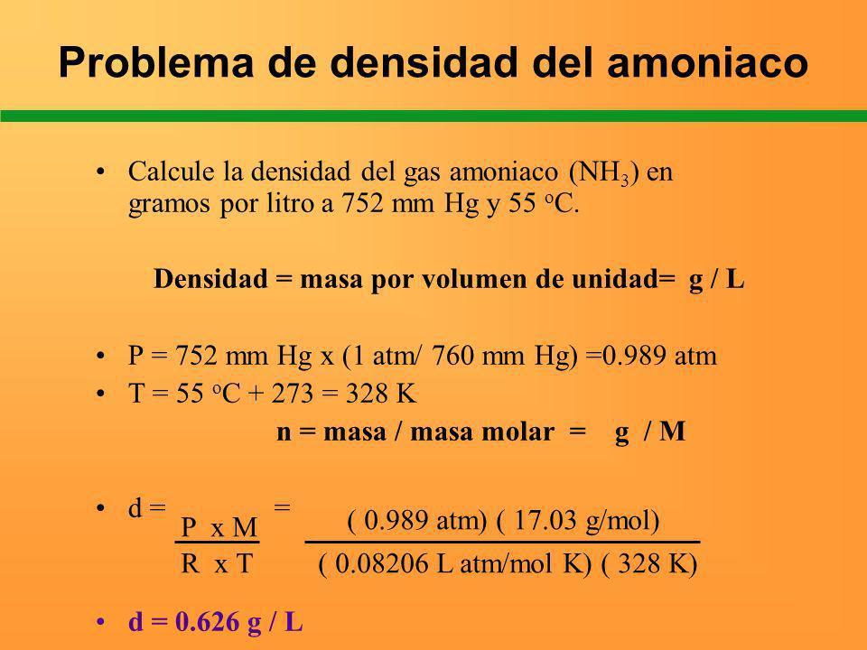 Problema de densidad del amoniaco