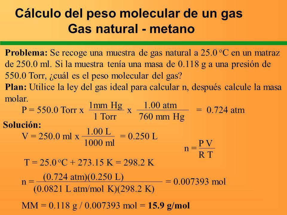 Cálculo del peso molecular de un gas Gas natural - metano