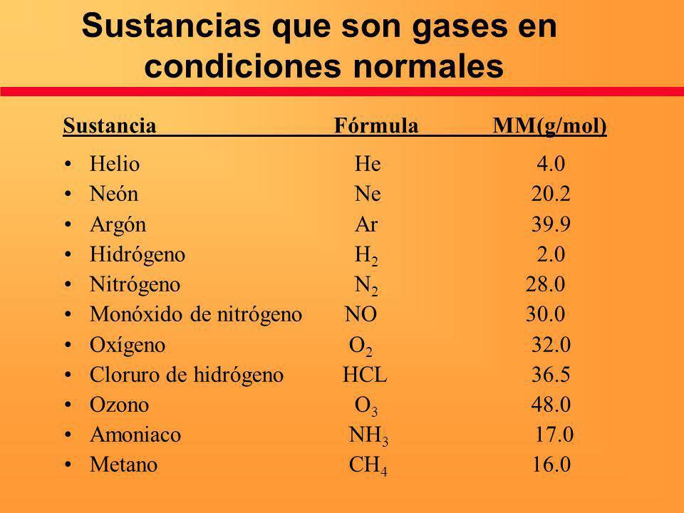 Sustancias que son gases en