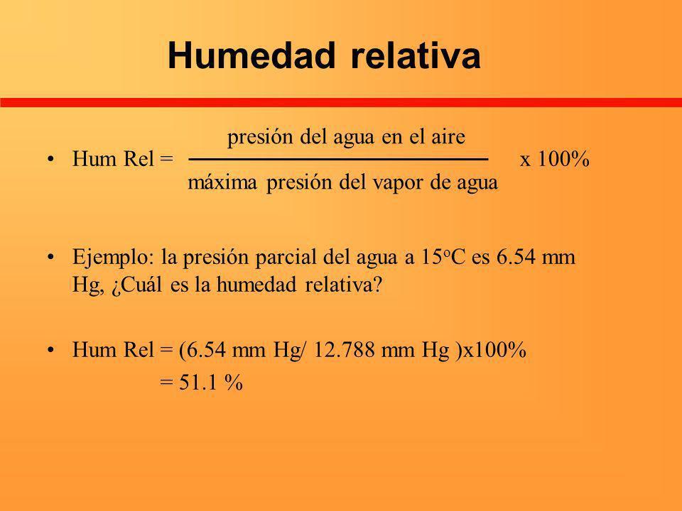 Humedad relativa presión del agua en el aire Hum Rel = x 100%