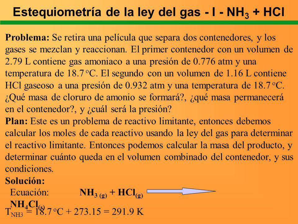 Estequiometría de la ley del gas - I - NH3 + HCl