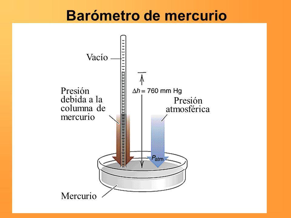Barómetro de mercurio Vacío Presión debida a la columna de mercurio