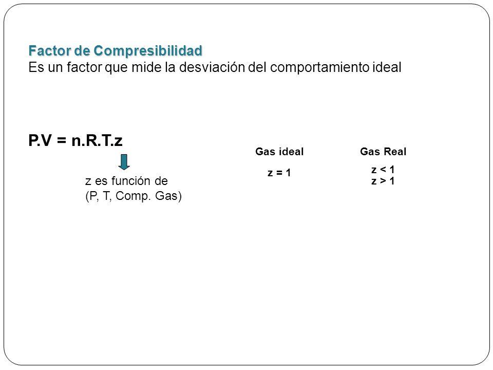 P.V = n.R.T.z Factor de Compresibilidad