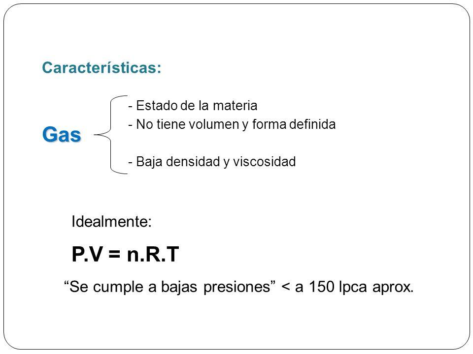 Gas P.V = n.R.T Características: Idealmente:
