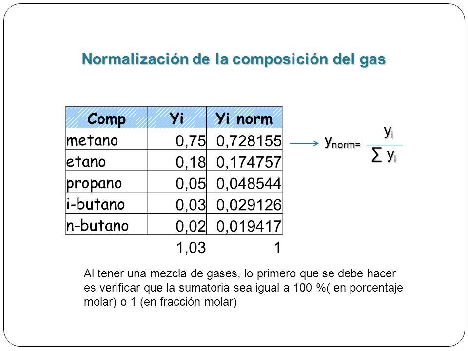 Normalización de la composición del gas Comp Yi Yi norm metano 0,75
