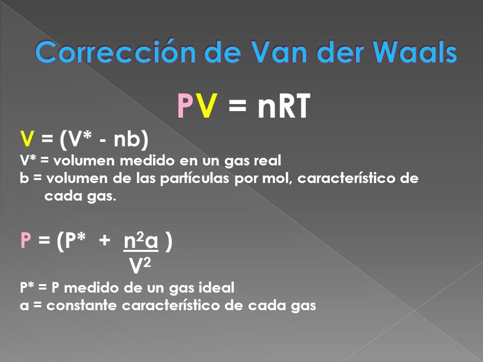 Corrección de Van der Waals