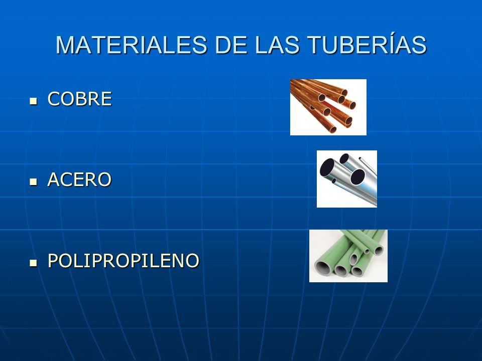 MATERIALES DE LAS TUBERÍAS