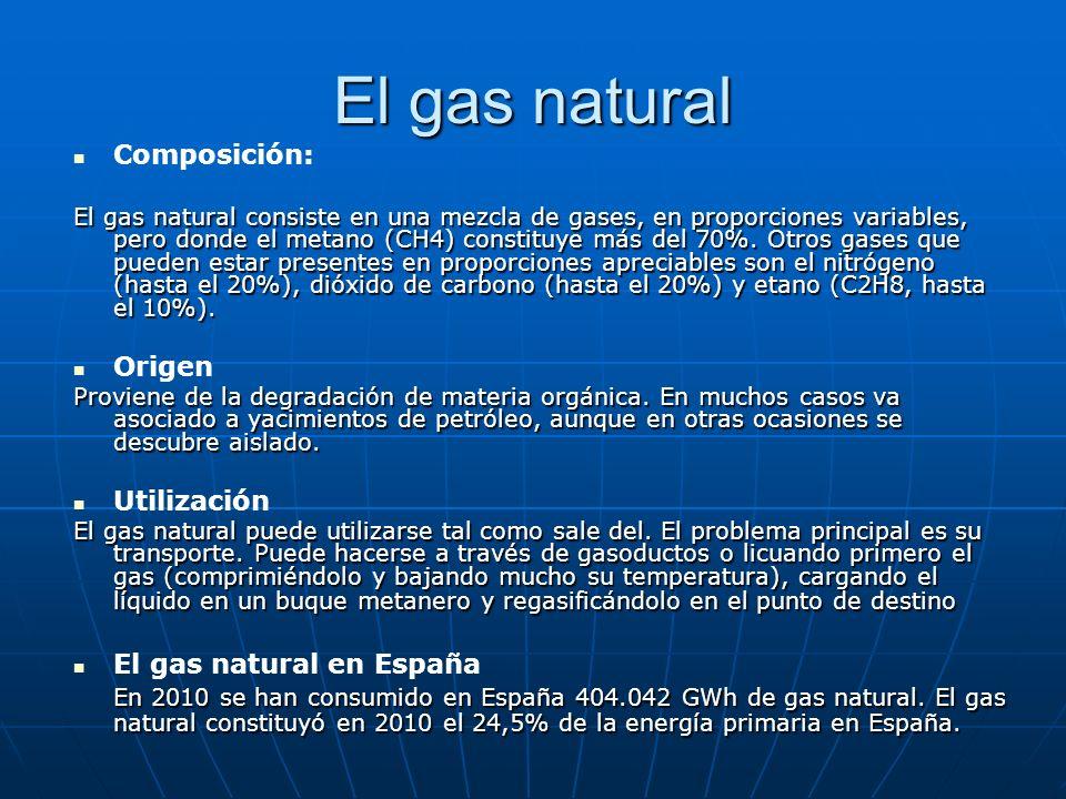 El gas natural Composición: Origen Utilización