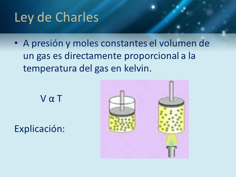 Ley de Charles A presión y moles constantes el volumen de un gas es directamente proporcional a la temperatura del gas en kelvin.
