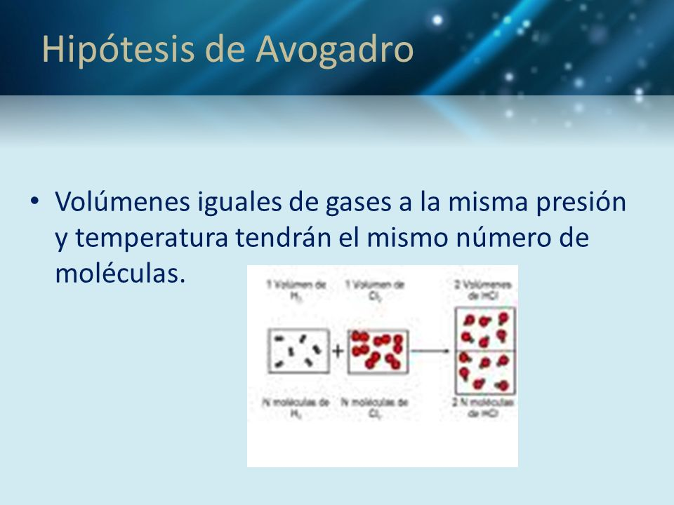 Hipótesis de Avogadro Volúmenes iguales de gases a la misma presión y temperatura tendrán el mismo número de moléculas.