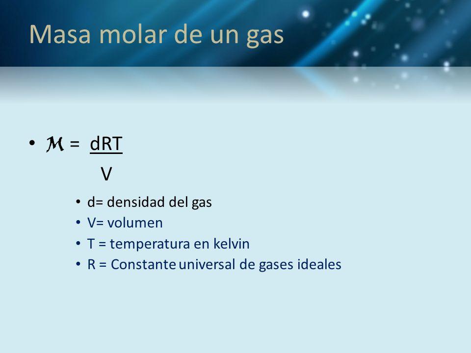 Masa molar de un gas M = dRT V d= densidad del gas V= volumen