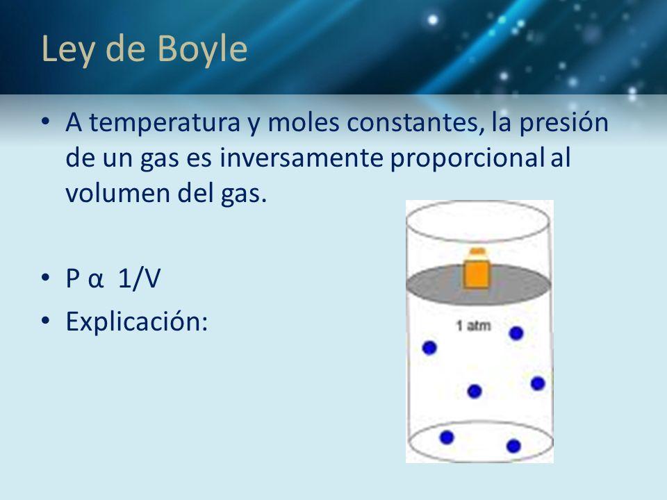 Ley de Boyle A temperatura y moles constantes, la presión de un gas es inversamente proporcional al volumen del gas.