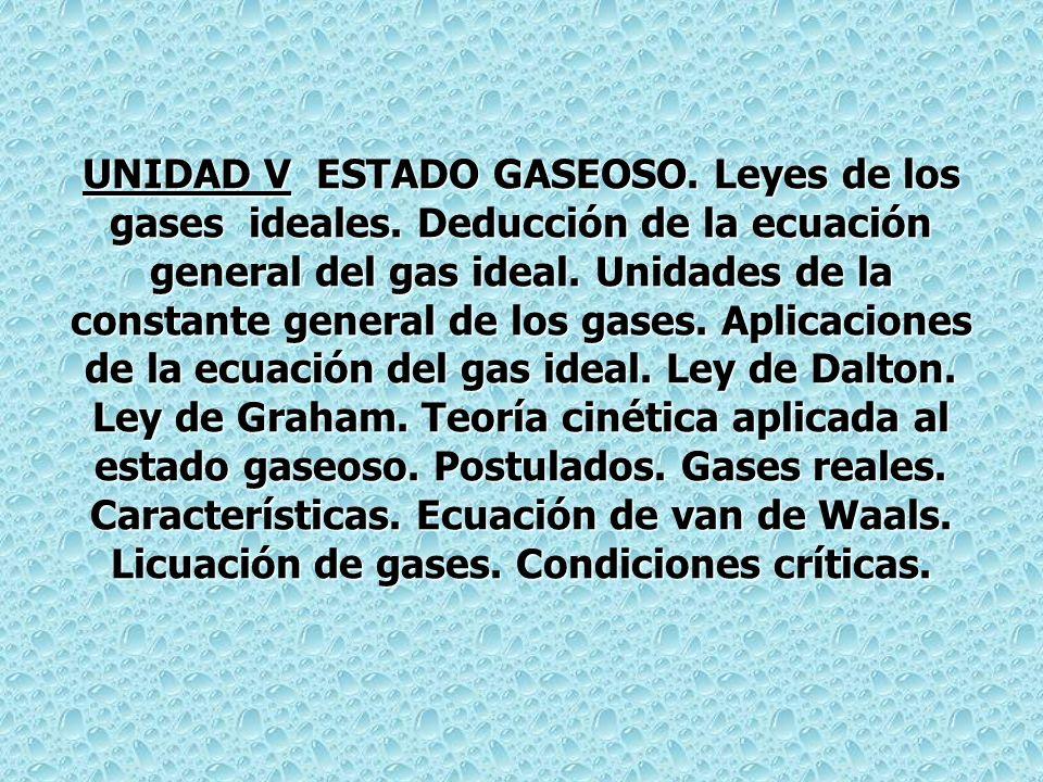 UNIDAD V ESTADO GASEOSO. Leyes de los gases ideales